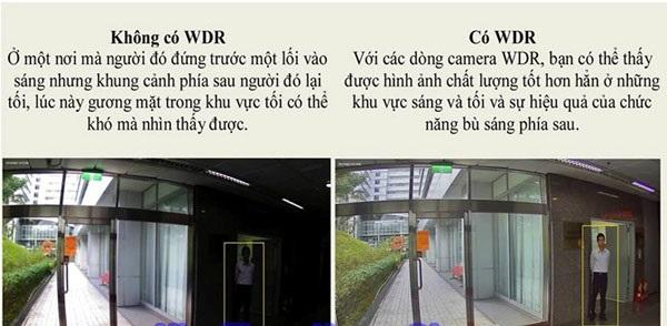 Hình ảnh khi không có và khi có WDR
