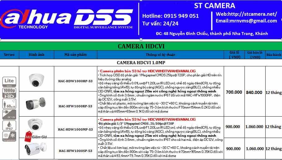 bảng báo giá camera HDCVI